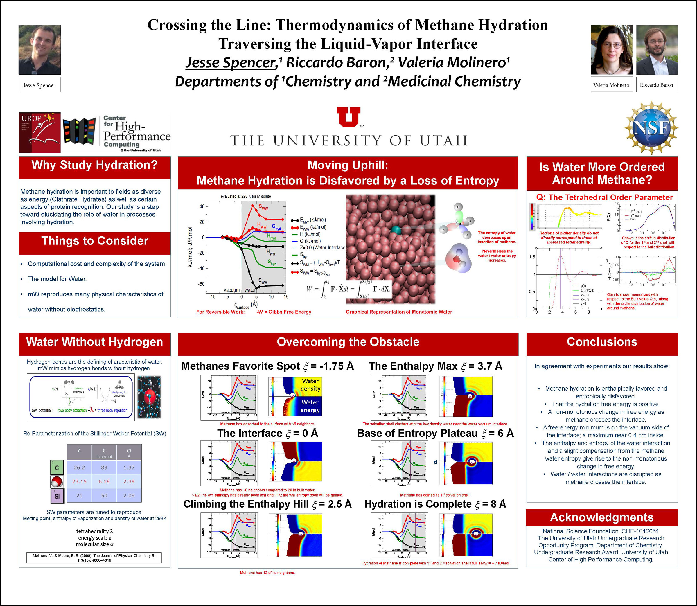 Jesse Spencer (Valeria Molinero, Riccardo Baron) Crossing the Line: Thermodynamics of Methane Hydration Traversing the Liquid-Vapor Interface.