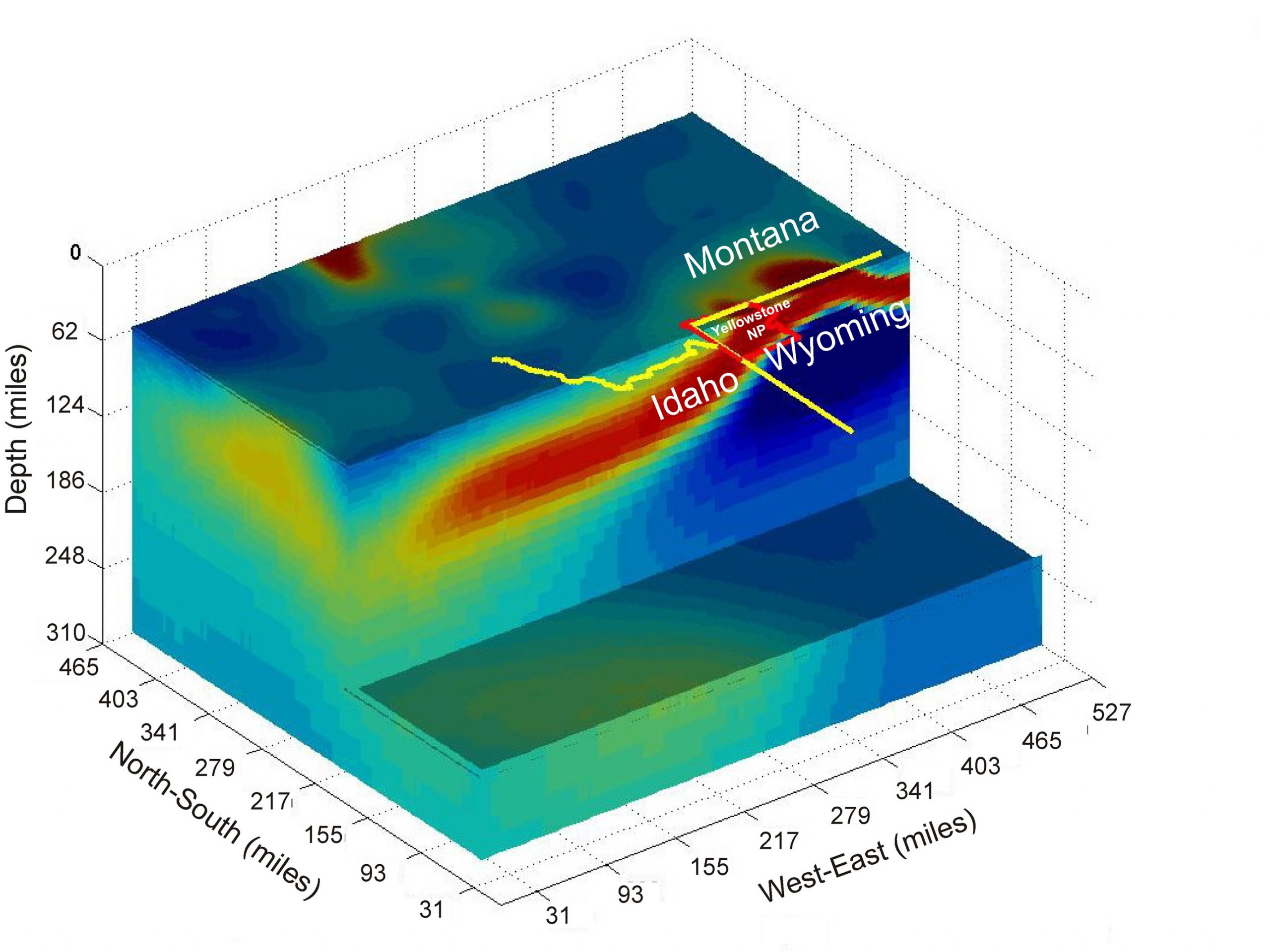 """This image, based on variations in electrical conductivity of underground rock, shows the volcanic plume of partly molten rock that feeds the Yellowstone supervolcano. Yellow and red indicate higher conductivity, green and blue indicate lower conductivity. Made by University of Utah geophysicists and computer scientists, this is the first large-scale """"geoelectric"""" image of the Yellowstone hotspot."""