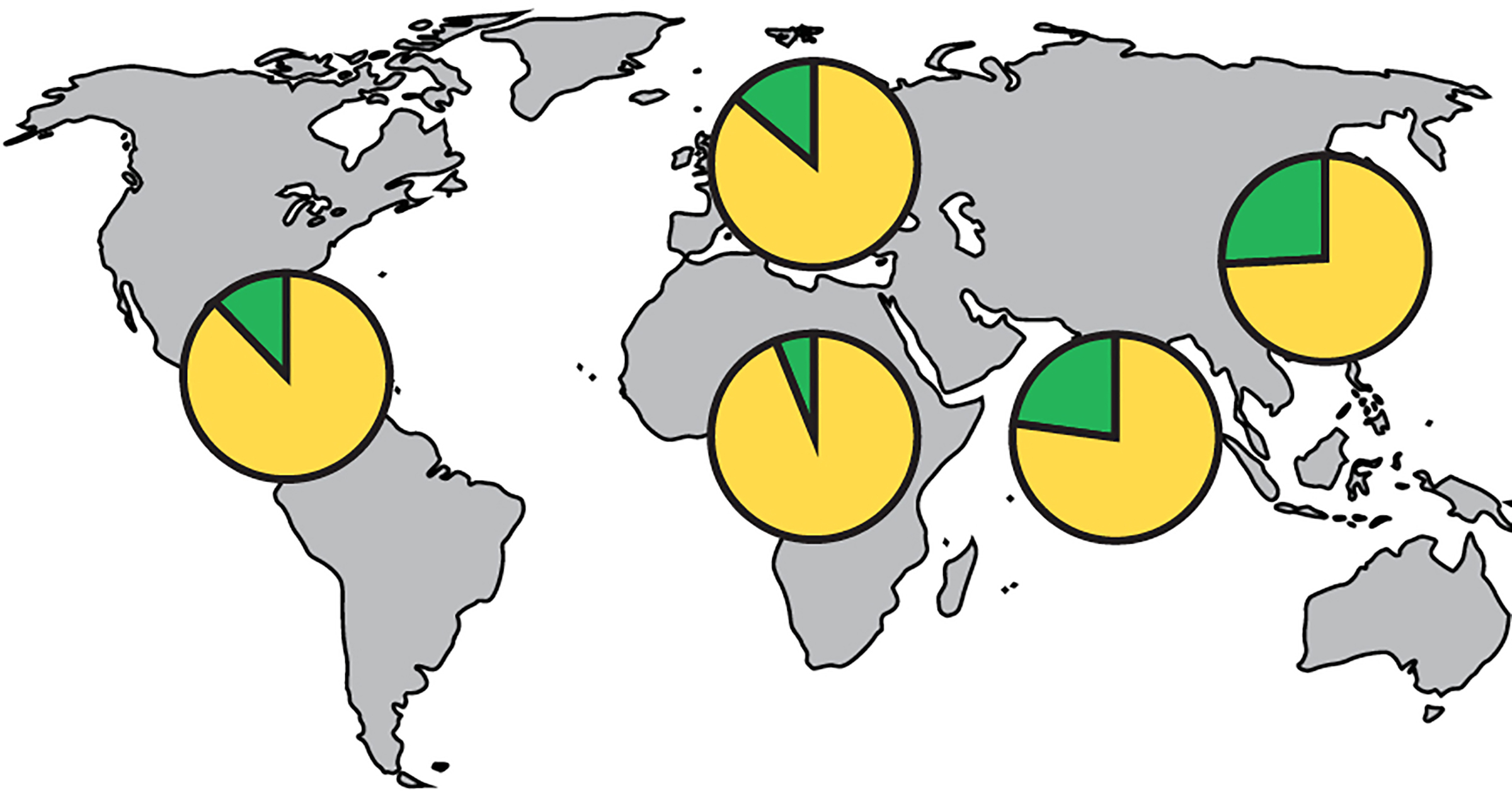 DNA from up to 25% of the world's populations (green) show traces of an ongoing, 40-million year battle between primates and bacterial pathogens that cause infectious diseases.