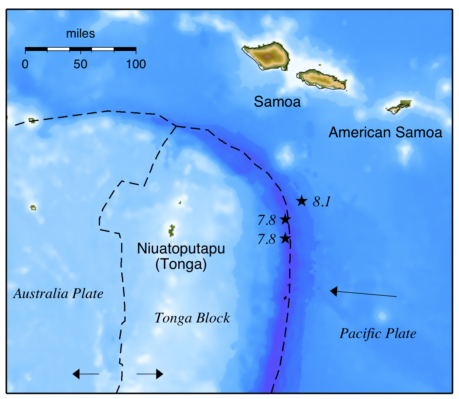 A new study shows that a great earthquake and tsunami that killed 192 people in Samoa, American Samoa and northern Tonga on Sept. 29, 2009, actually was triple whammy. University of Utah seismologist Keith Koper says the main quake of magnitude 8.1 concealed and triggered two major quakes of magnitude 7.8 that occurred within two minutes of the main shock. Stars on map show epicenters of the three quakes. Dashed lines show boundaries between Earth's crustal plates, and arrows show plate motions. The 8.1 quake occurred when the Pacific plate cracked as it dived slowly westward beneath the Tonga block of the Australia plate, triggering the two 7.8 quakes on the boundary between the Pacific plate and Tonga block. Such a pattern never had been observed previously.